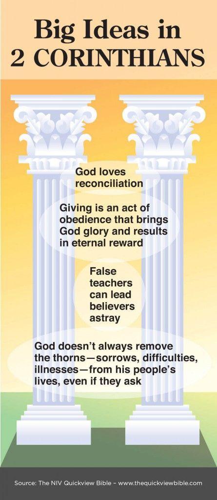 Lesson 5: What Love Looks Like (1 Corinthians 13:4-7 ...