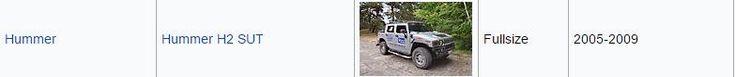 Hummer H2 SUT 2005-2009
