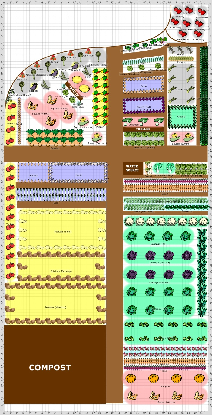 83 best kitchen garden plan images – How To Plan My Garden