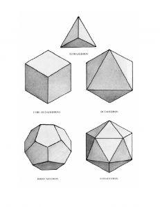 Platão estudou o padrão fundamental do universo a fundo, herdou parte do conhecimento dos Egípcios e outras culturas ancestrais e chegou as 5 unidades básicas constituintes do universo material que conhecemos, são os famosos 5 solidos platônicos – Tetraedro, Hexaedro, Octaedro, Icosaedro e Dodecaedro. Apesar de os cinco sólidos serem atribuídos a Platão, antes dele, Pitágoras provavelmente acessou este conhecimento, outro filosofo grego, Proclus, atribuí a construção destes poliedros a…