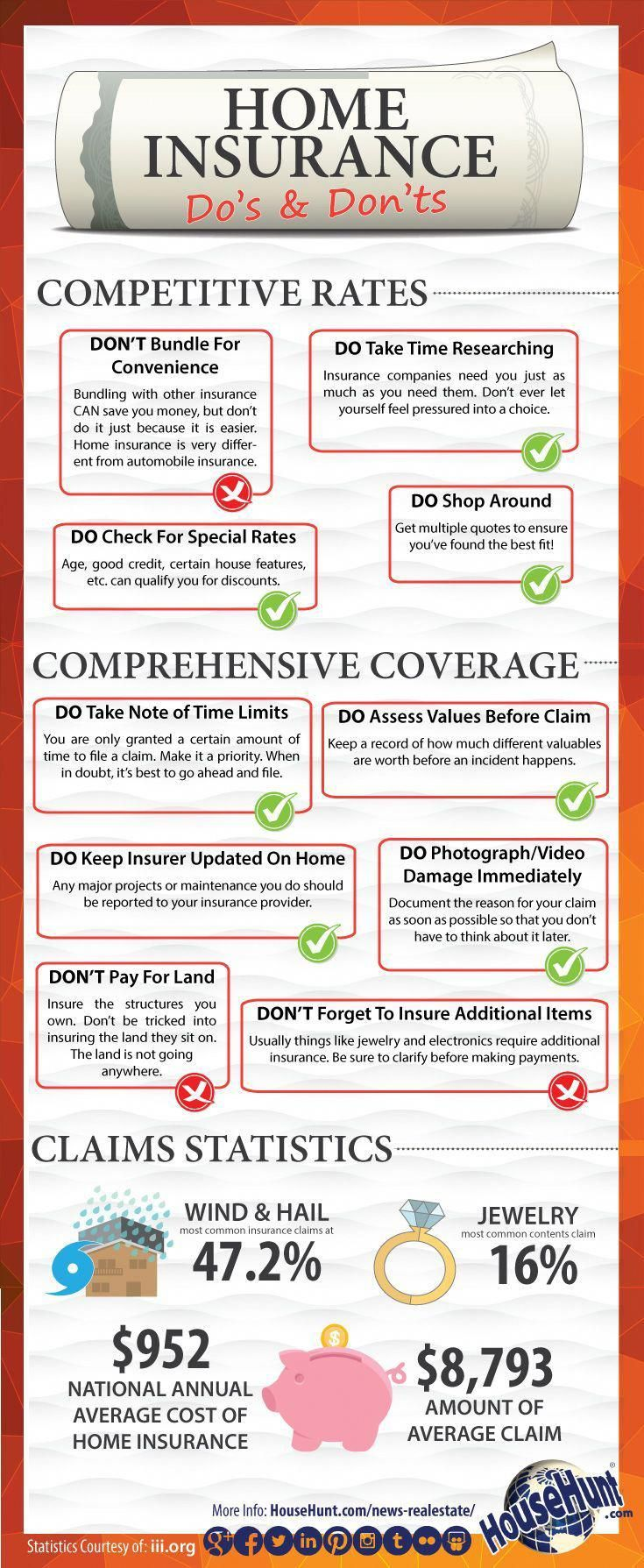 Car Insurance Coverage How Much Should You Get Home Insurance