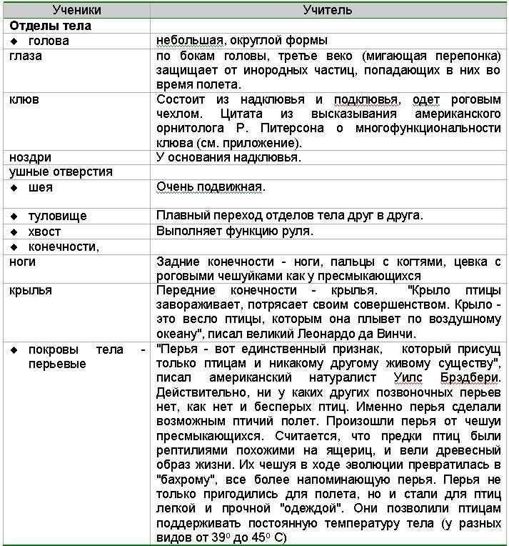 История 6 класс данилов сизова гдз конспект