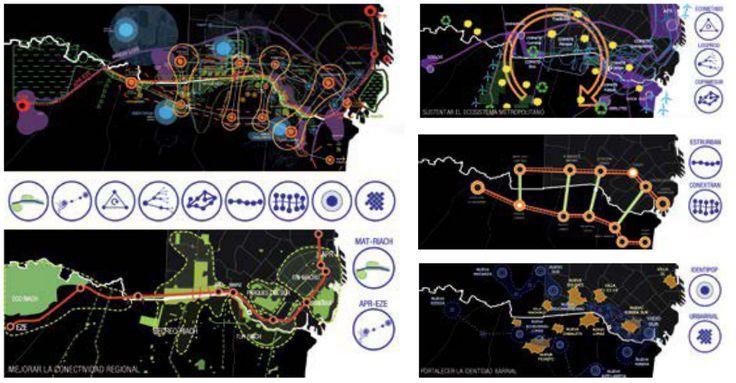 Desarollo sustentable cuenca matanza-riachuelo