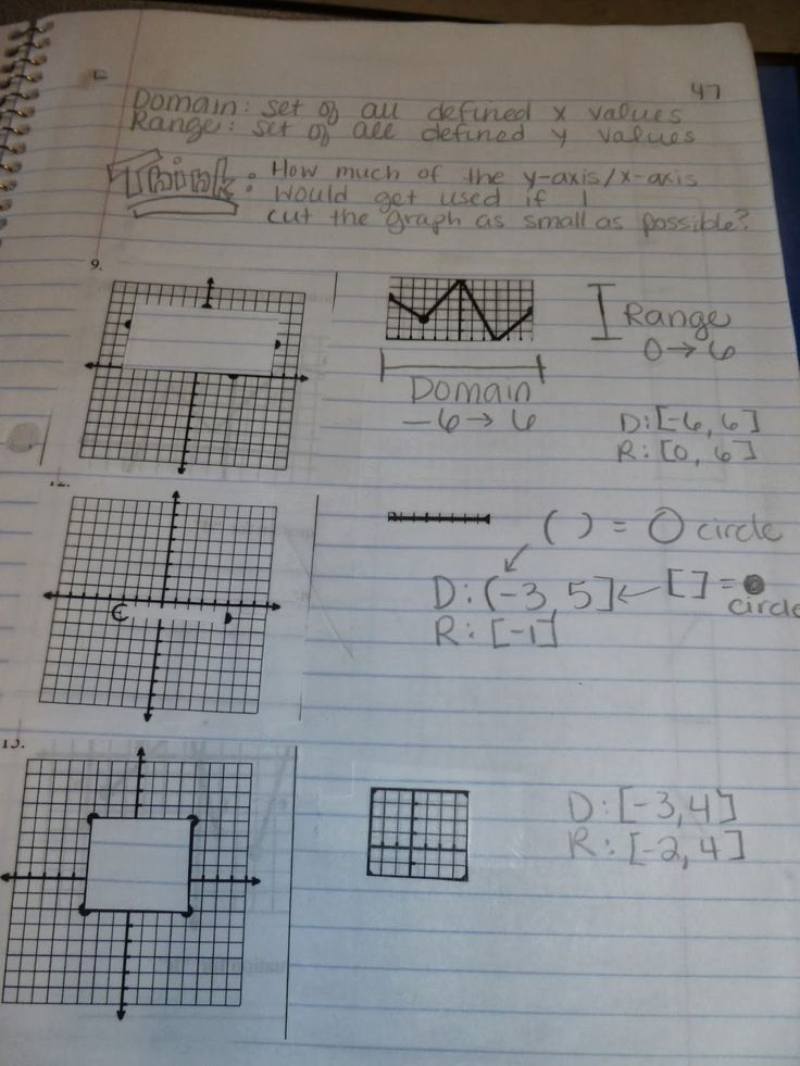 73 best Algebra 1 images on Pinterest | Math classroom, School and ...