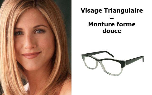 les 25 meilleures id es concernant visage triangulaire sur pinterest choisir ses lunettes. Black Bedroom Furniture Sets. Home Design Ideas