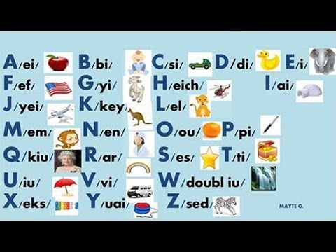 Swedish Alphabet and Pronunciation - Learn Languages
