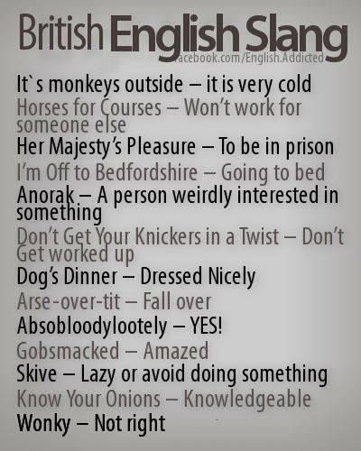"British English Slang - I've got a couple of additions to this one:'Dog's dinner' means 'a mess', something that's gone wrong, rather than 'dressed nicely'. There's also a common extension to the 'going to bed' phrase, where you say: ""I'm climbing the wooden hill to Bedfordshire."