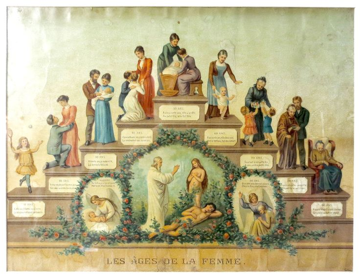 "Antique Religious Chromolithograph by Seiber, Steps in the Life of a Vintage Woman, 22X19 <p>Excellent condition, from the 1890's, in its original frame. Spectacular chromolithograph signed ""Madonna V Rosenkranz, N.D. du Rosaire, Our Lady of Rosary"". 15 scenes illustrate the life of Mary and Jesus, from his birth to his crucifixion. Lithograph measures 15.5 X 19.5 inches, frame 16.75 X 20.75 inches. From a church in Montreal, Quebec, Canada.</p>"