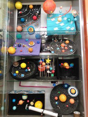 Solar System. Maquetas del Sistema Solar.
