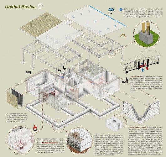 Bogotá, Colombia: Prototipos de vivienda auto sostenible de bajo costo por DAMM Arquitectura