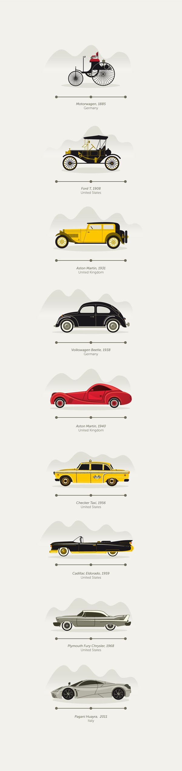 #flat material##car#