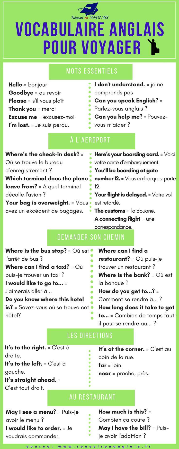 Voici une infographie regroupant 35 expressions anglaises indispensables à utiliser en voyage : demander son chemin en anglais, commander à manger en anglais... Téléchargez mon guide gratuit pour progresser en anglais http://reussirenanglais.fr/guide-cadeau/