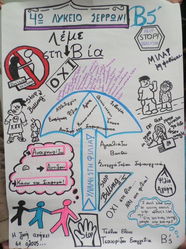 Αφίσα από μαθήτριες που συμμετέχουν σε προγραμμα σχετικό με το bullying (2014-2015).