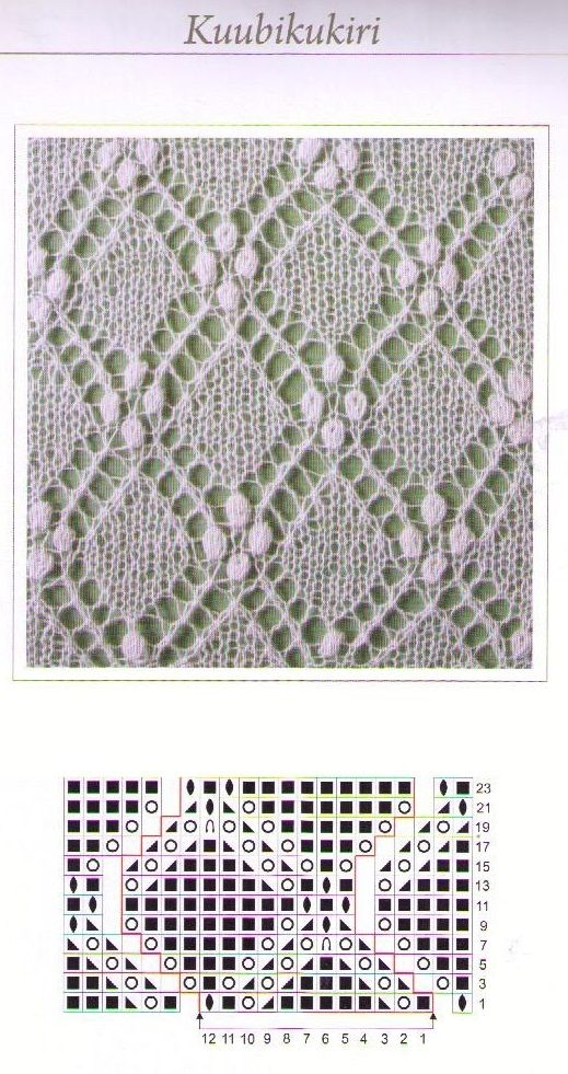 Estonian Lace Kuubikukiri pattern ~~ Haapsalu sall - вязанная реликвия эстонские шали