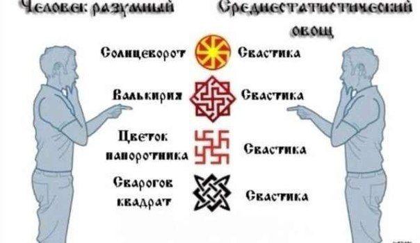 славянские руны обереги - Поиск в Google