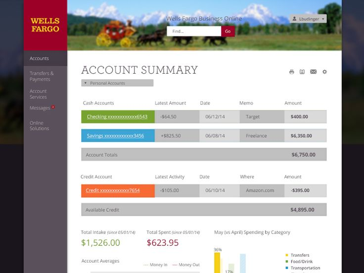 A fun personal project where I redesigned Wells Fargo's online banking website. It desperately needs hierarchy and quick information.   All of the accounts and numbers are fake.