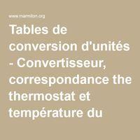 Tables de conversion d'unités - Convertisseur, correspondance thermostat et température du four