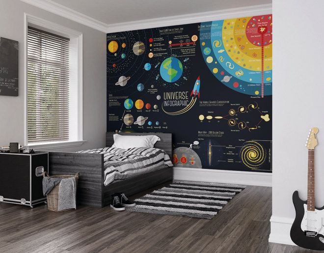 Scientific Universe Photo Wallpaper Mural, Kids Bedroom, Outer Space, Galaxy, Universe, Stars, Planets, Sun