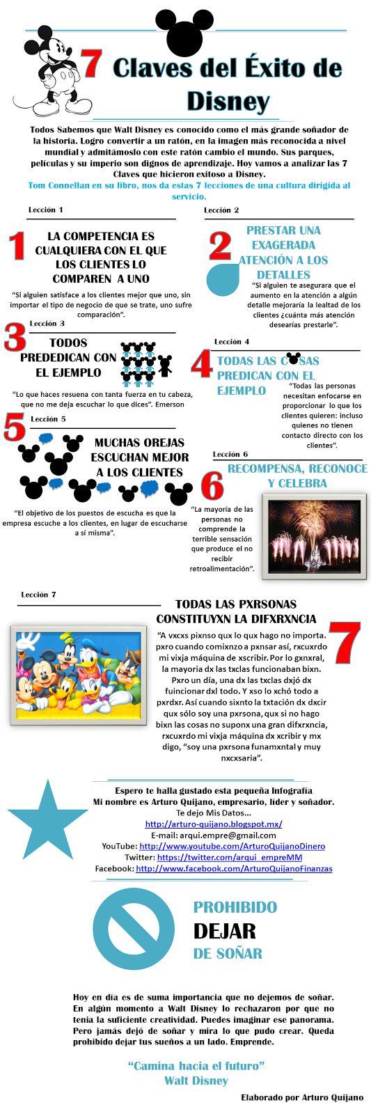 7 claves del éxito de Disney, siguiendo con el tema de soñar  Te esperamos en http://psicopedia.org