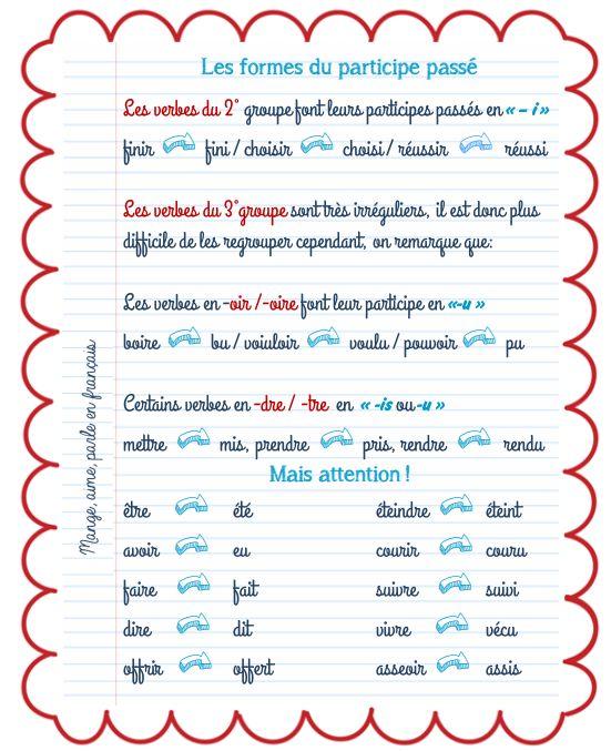 Mange, aime, parle en français.: Le passé composé des verbes du 2° et du 3° groupe