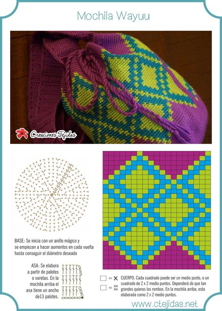 Patrón de Mochila Wayúu Handarbeiten ☼ Crafts ☼ Labores ✿❀.•°LaVidaColorá°•.❀✿ http://la-vida-colora.joomla.com