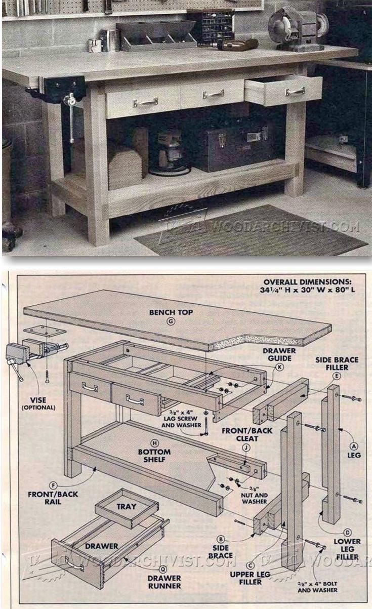 DIY Workbench Plans - Workshop Solutions Projects, Tips and Tricks | WoodArchivist.com