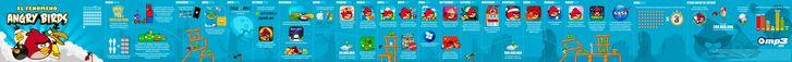 La historia de Angry Birds en una gigantesca infografía