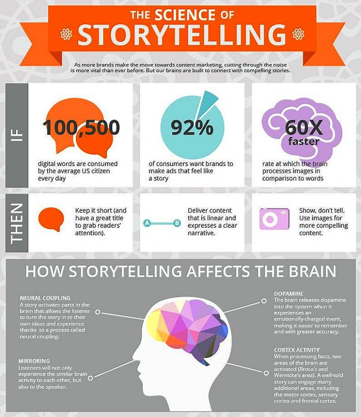 The science of #storytelling #contentmarketing