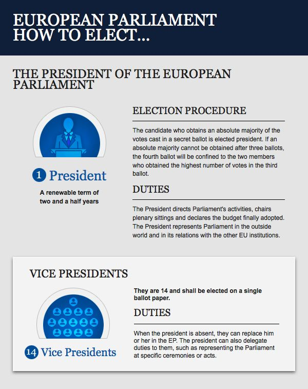 How the EP president and vice-presidents get elected