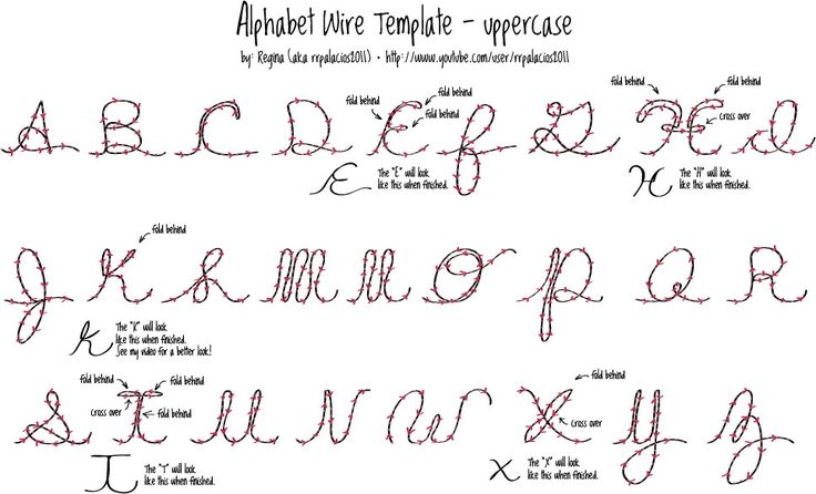 Alphabet Wire Template - Uppercase photo: This is to print out for the ladies (and possible gents) who want to make their own custom wire hangers like you see on Etsy! Just a FYI: Most of the uppercase are untested for me since I like using all lowercase. If you find an easier way, let me know! :D This photo was uploaded by rrpalacios2011