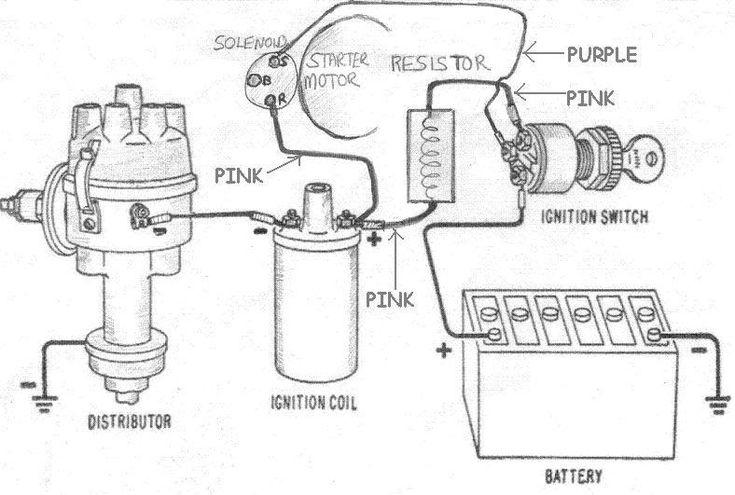 gm distribuidor hei y el diagrama de cableado de bobinas