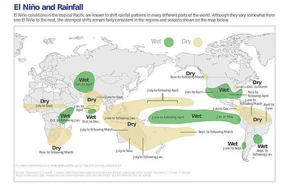 How El Niño Will Shift the World's Weather - Home & Garden - AccuWeather.com