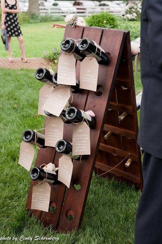 Cute seating chart idea! Put names on bottles and stand them up on table for space saver inside reception