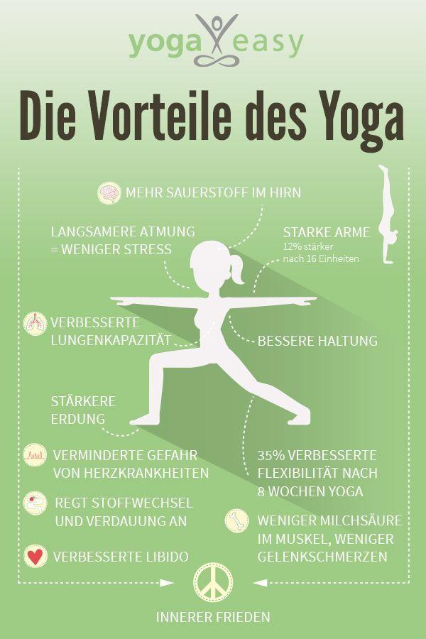 Infografik: Wie Yoga die Gesundheit fördert – Weglasserei | Ernährungsberatung | Nahrungsmittelunverträglichkeit | FODMAP-Diät | Reizdarm