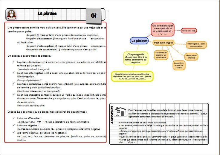 Classeur de leçon de français CM1 - nouvelle version - La classe de Mallory
