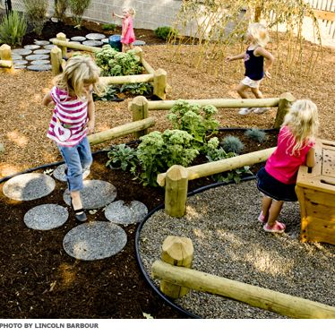 Garden Design Children S Play Area With Running Along Paths For Decor