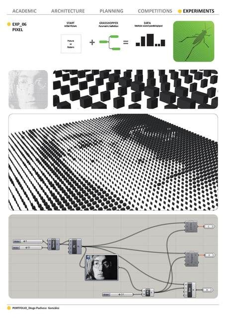 PARAMETRIC EXP II | FREELANCE ARCHITECT | Scoop.it