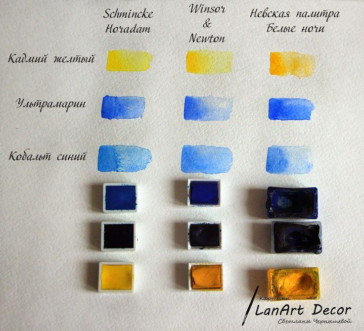 LanArt Decor. : Обзор акварельных красок. Часть 2. Кюветы