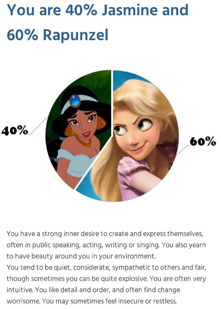 The Definitive Disney Personality Test