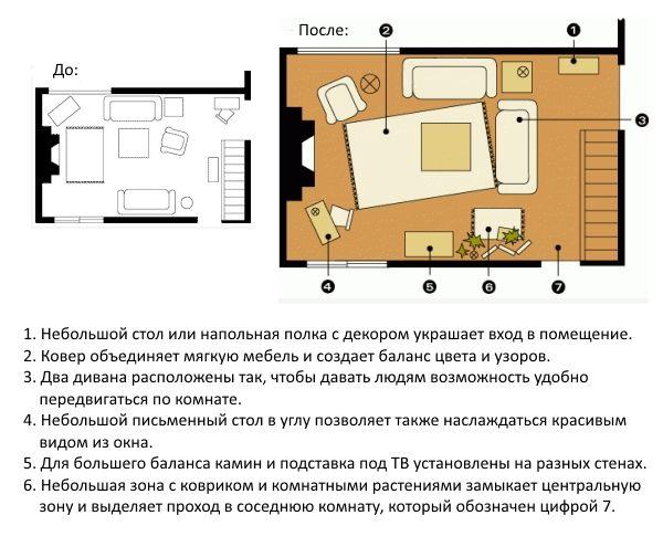 Перестановка мебели в гостиной до и после