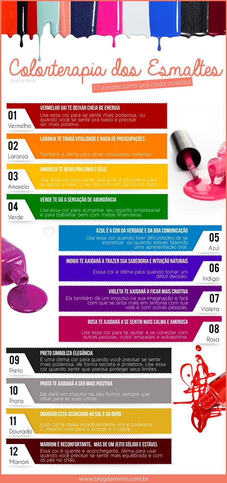 Colorterapia dos esmaltes