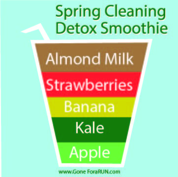 Spring Cleaning Detox Smoothie Recipe. Not so sure about the banana, but sounds good!