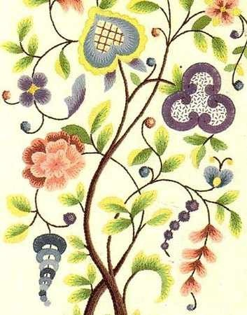 Jacobean Embroidery - Bing Images