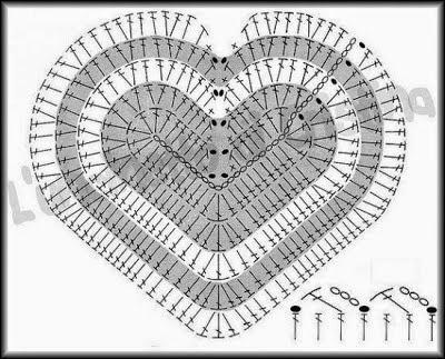 Cogiendo Hebra: Alfombra a ganchillo de corazón.