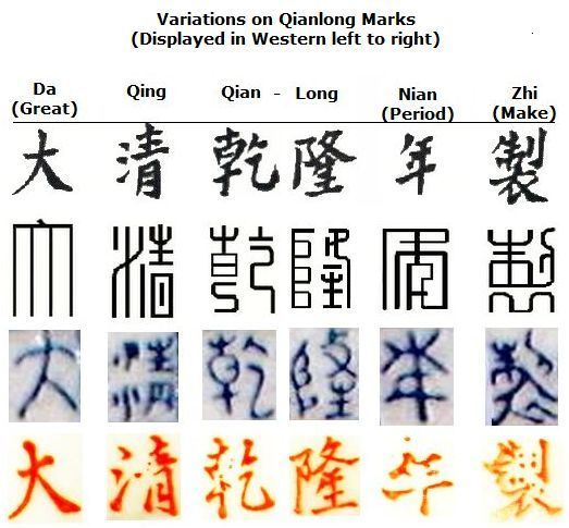 China Identification Marks | ... marks as follows (finding a real mark is rare but not impossible