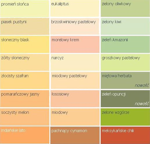 Dulux Paleta Kolor 243 W 2015 Szukaj W Google Colour Ideas