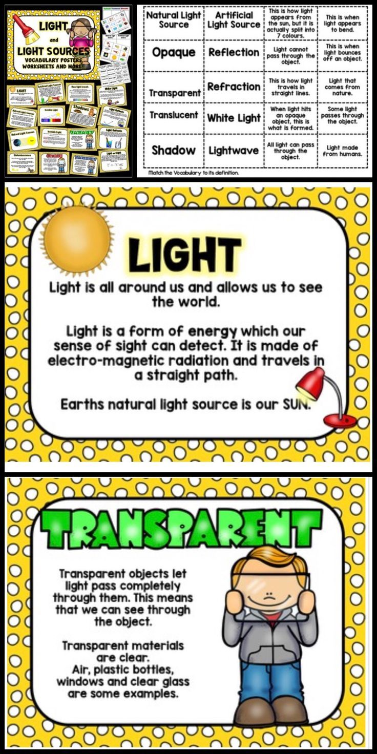 Fantastic Posters to help teach about Light and its properties. Worksheets  to support your teaching. Perfect …   Light science [ 1472 x 736 Pixel ]