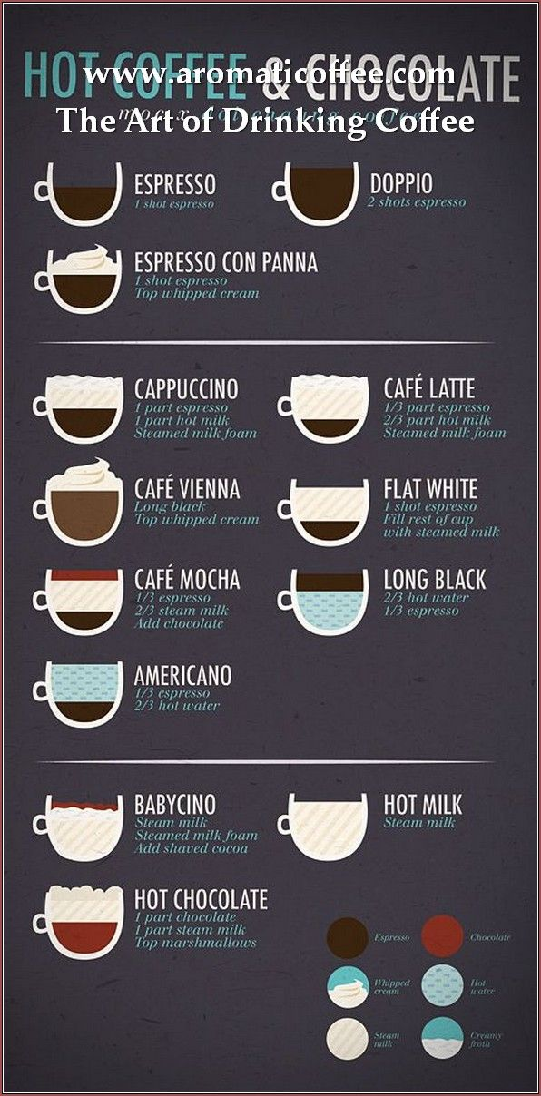 How To Roast Your Own Coffee Beans Aromaticoffee Coffee Shop Menu Coffee Recipes Coffee Menu