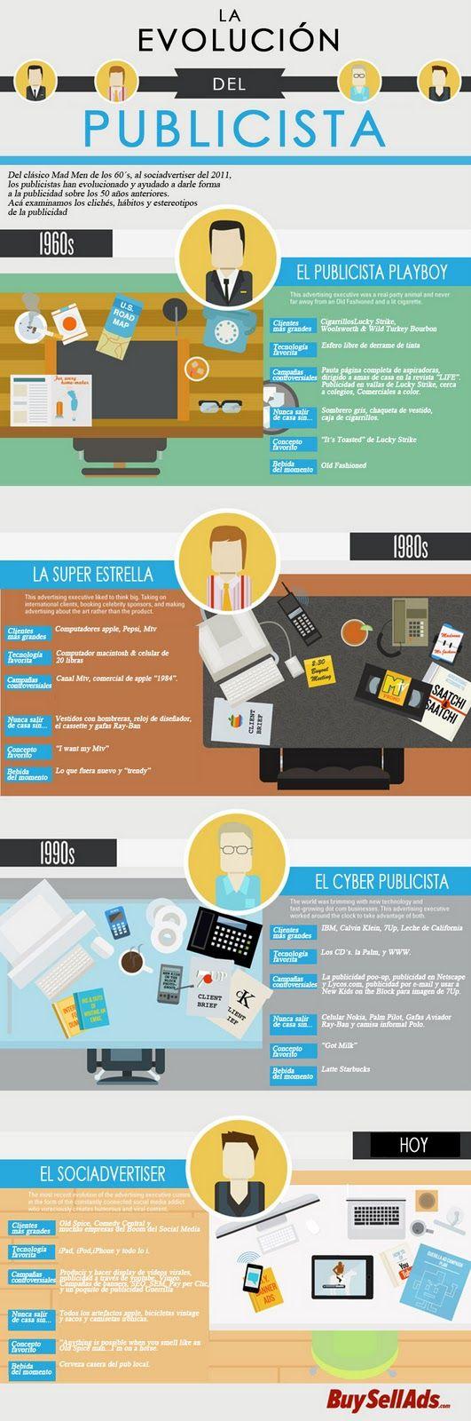 Infografía: La evolución del publicista, feliz día del publicista.