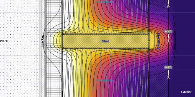 Il futuro è nei ponti termici? Come utilizzarli? Il ponte termico è quella zona locale limitata dell'involucro edilizio che rappresenta una densità di flusso termico maggiore rispetto agli elementi costruttivi adiacenti.  ponti termici hanno un imp